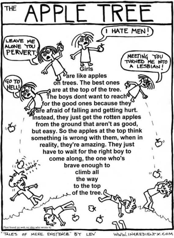 Apple-Treen