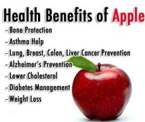 24 apple benefits
