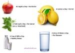 An-Apple-A-Day (1)